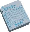 Motometer Diagramm Karten