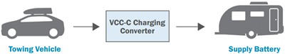 Votronic Charge Booster for Caravan VCC 1212-20C