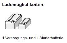 Votronic Batterieladegerät für Versorgungs- und Starterbatterie